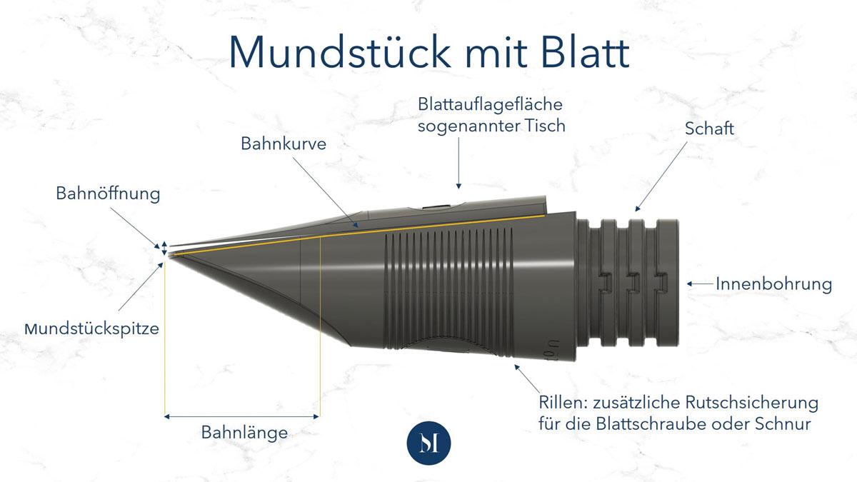 Foto Maxton Klarinettenmundstücke