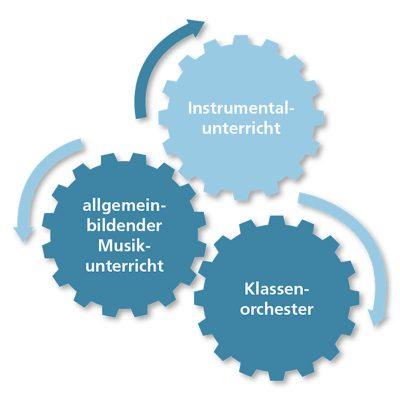 Helbling Verlag - Sponsor von Blasmusik.Digital - Die Online Konferenz für Blasmusiker