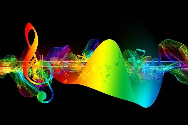 Improvisieren als Solist
